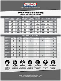 free PPE labeling guide